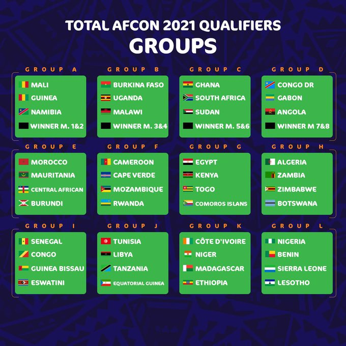 afcon 2021 qualifiers group Fixtures