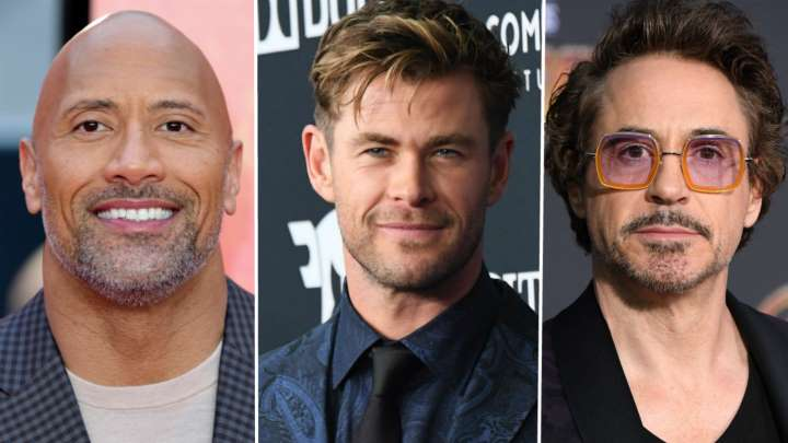 Highest-Paid Actors in the World 2020-2021