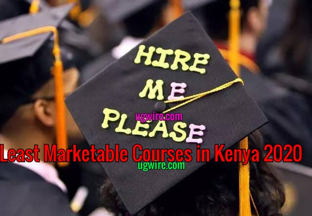 Least Marketable Courses in Kenya 2020