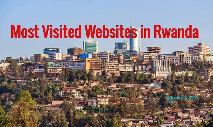 Top 10 Most Visited Websites In Rwanda 2021 Popular