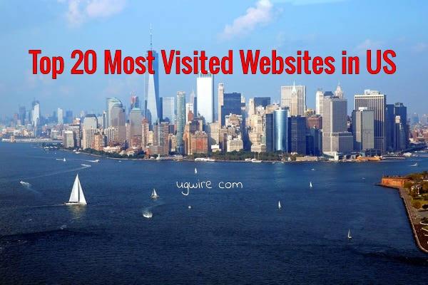 Top 20 Most Visited Websites in USA 2021 Popular
