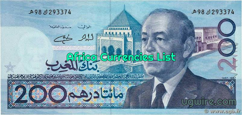 Africa Currencies List 2020 and Their Name