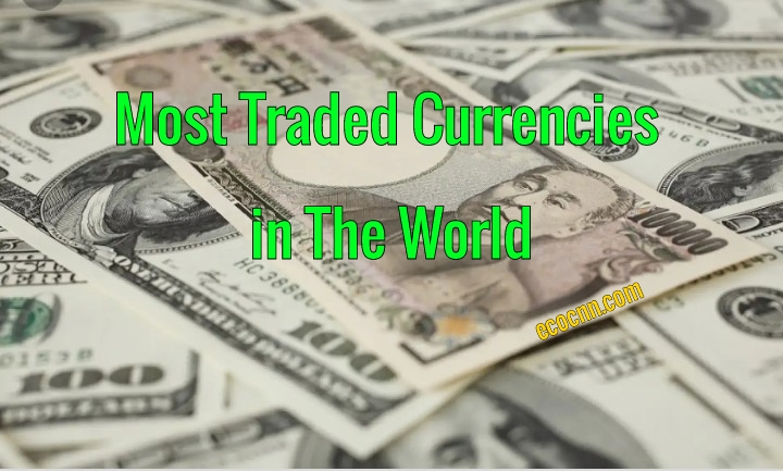 Most traded currencies in the world 2020 list
